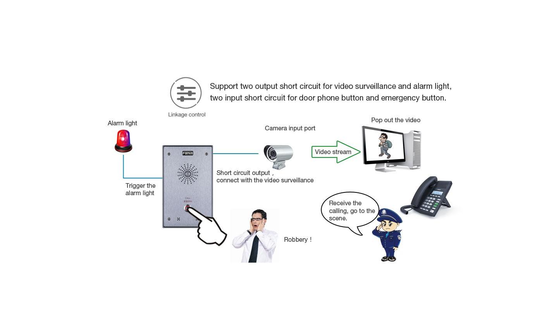Fanvil i12 SIP Audio Intercom - Fanvil Hong kong - 香港代理