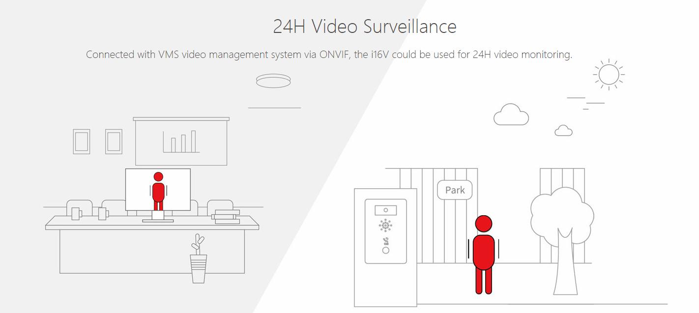Fanvil i16V SIP Video Intercom - Fanvil Hong Kong - 香港代理