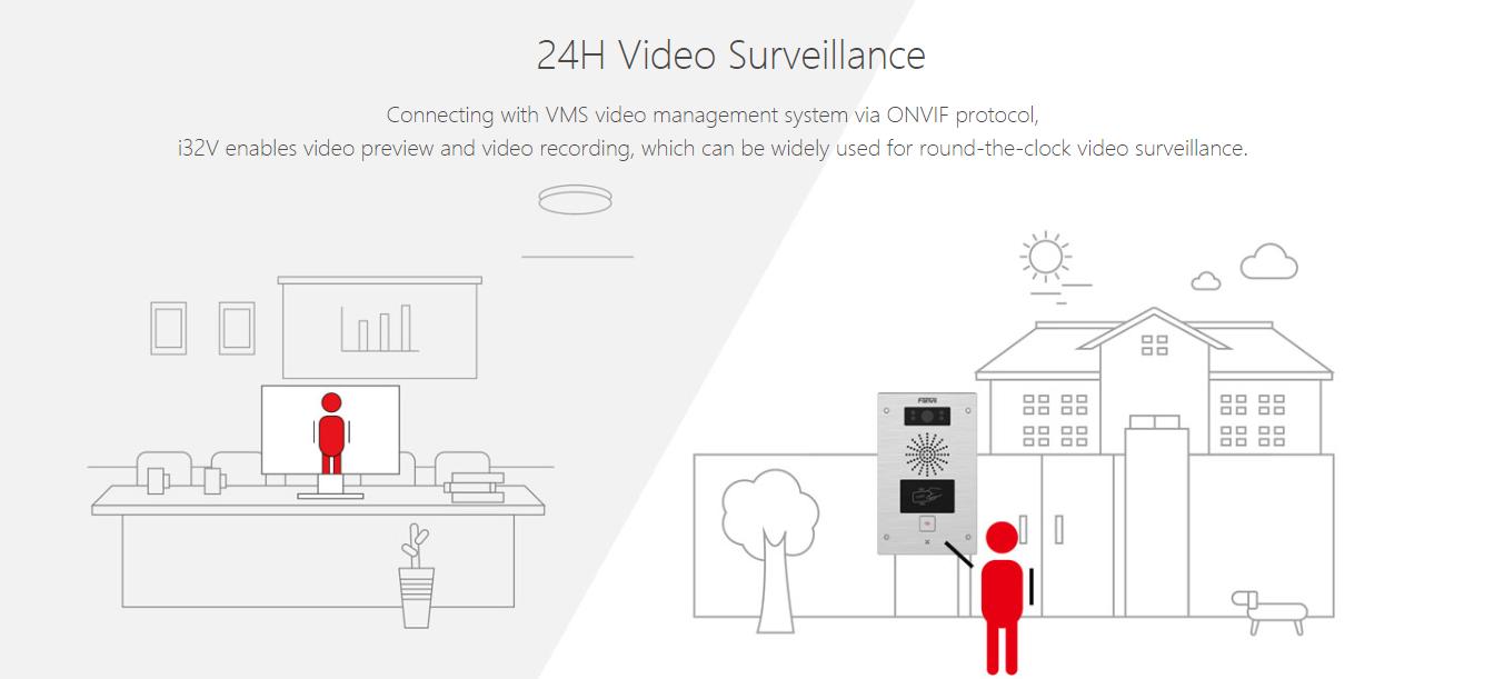 Fanvil i32 SIP Video Door Phone - Fanvil Hong Kong- 香港代理