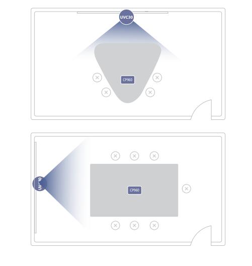 Yealink CP960 UVC30 Zoom Rooms Kit