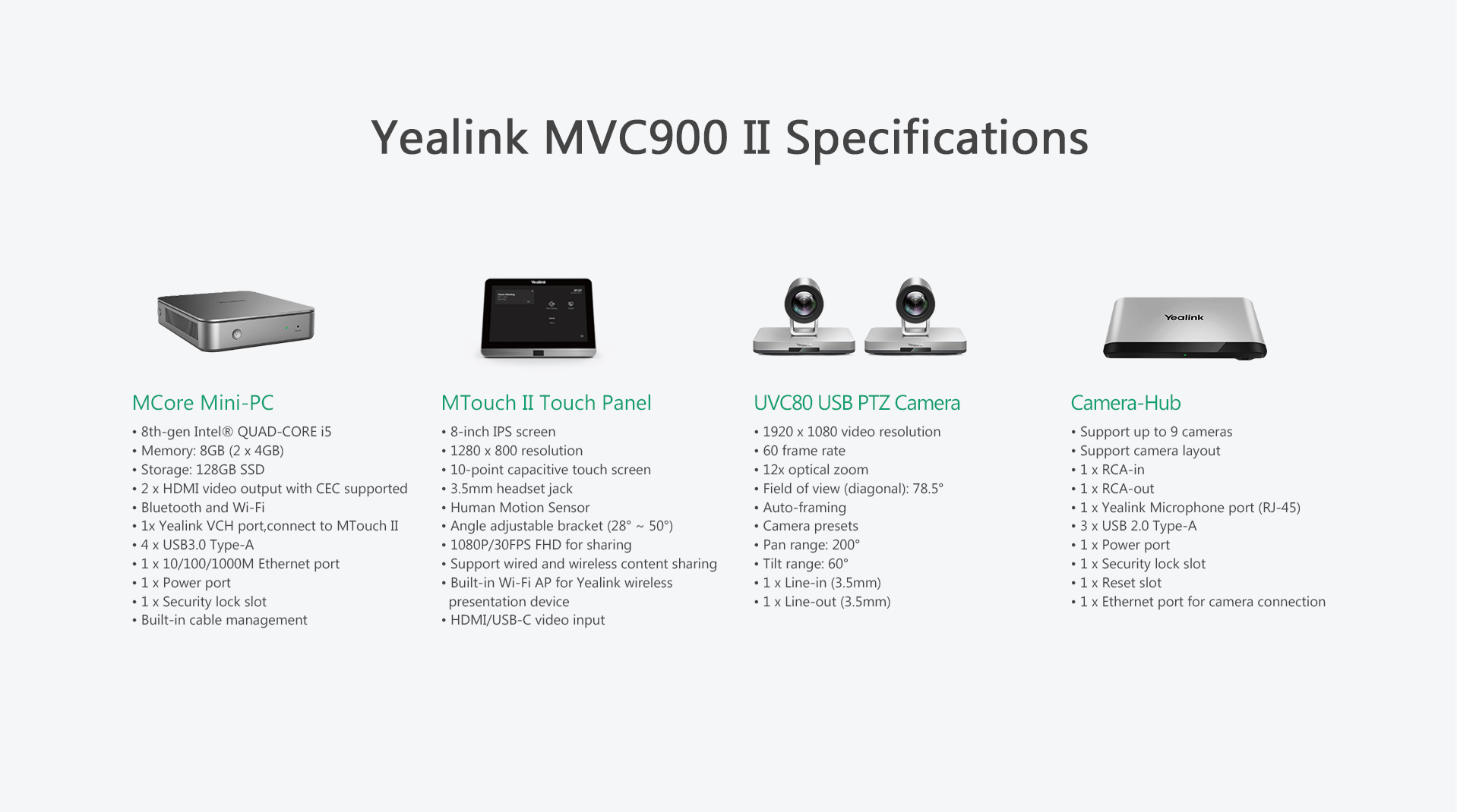 Yealink MVC900 II Microsoft Teams Room System -  Hong Kong Supplier - Sipmax Technology Group