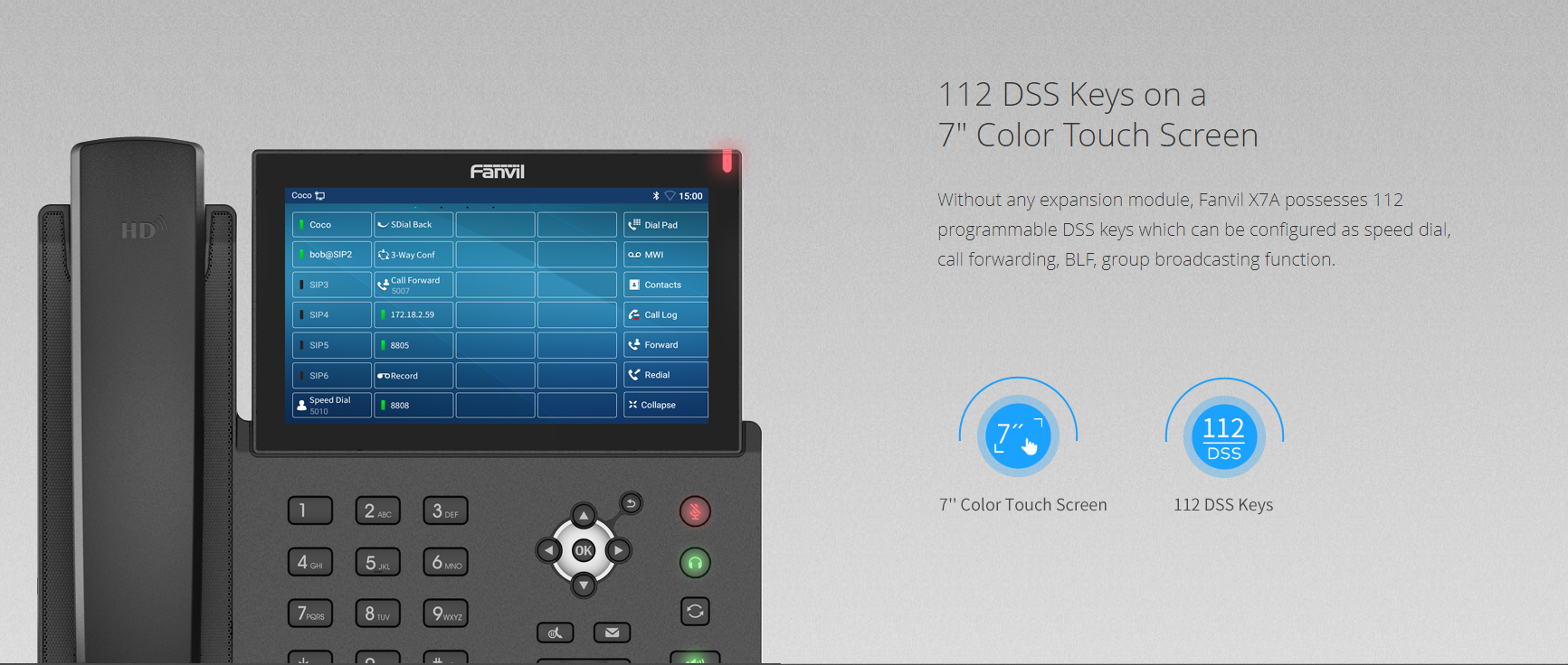 Fanvil X7A Android Touch Screen IP Phone - Hong Kong Supplier - Sipmax Technology Group - 香港代理