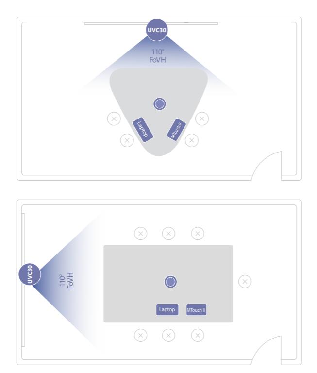 Yealink MVC300 II Room System